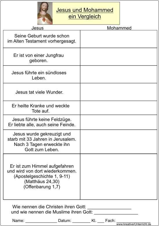 Jesus Und Die Unmoglichkeit Eines Lebenslaufes 4